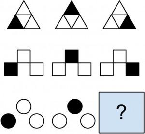Tesetet për matjen e inteligjencës